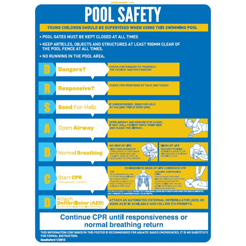 CPR Signs For Swimming Pools | Backyard Design Ideas
