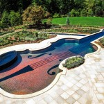 Swimming Pools in Backyards